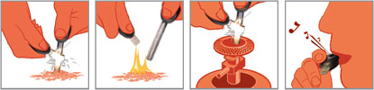 Hoe werkt een firesteel
